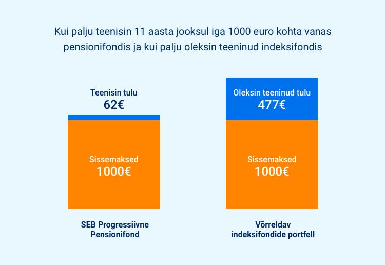 pension 1
